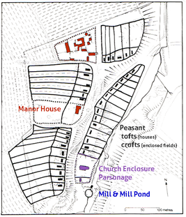 Wharram-Percy-Map.png