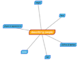 Mindmap-physical-appearance-1.png