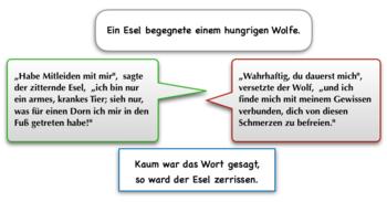 Fabeln Der Aufklarung G E Lessing Zum Unterrichten