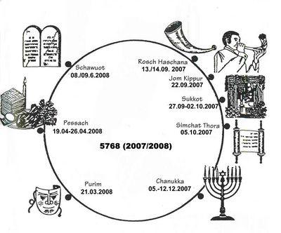 Jüdische Feste Zum Unterrichten